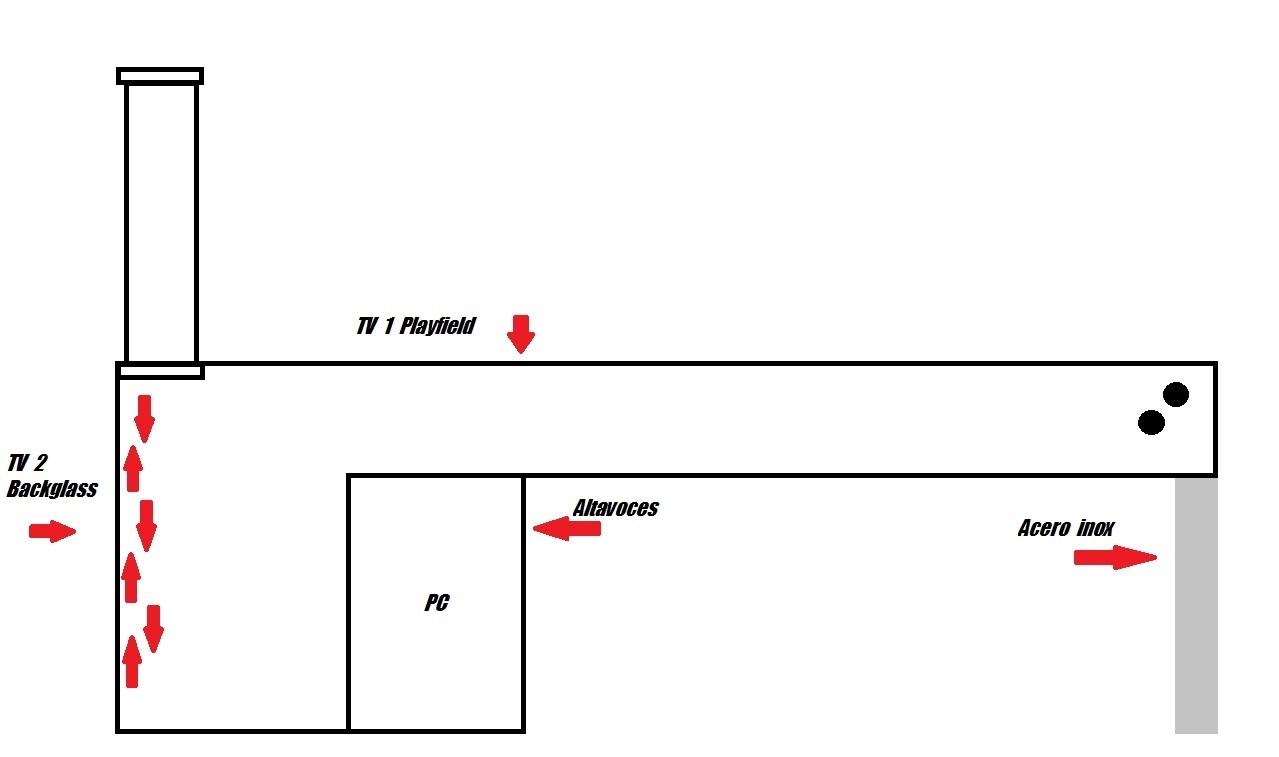Pinball virtual boceto mesa de salon baja pinball virtual for Pinball de mesa